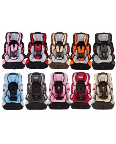 Autokindersitz 9-36 kg Gruppe 1+2+3 Kindersitz verstellbar und mitwachsend Neu
